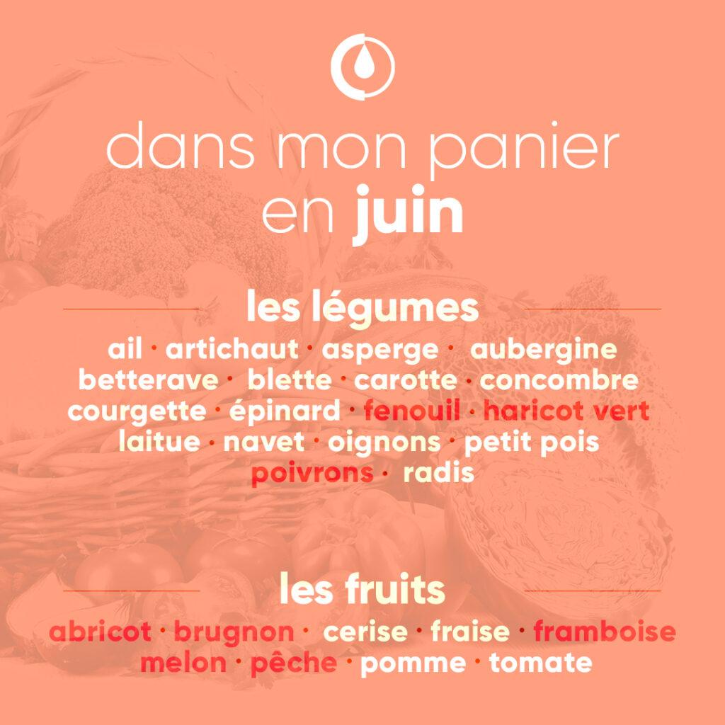Liste des Fruits et légume de juin